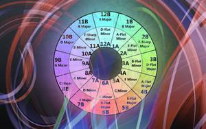 Circle of Fifths Wallpaper Desktop