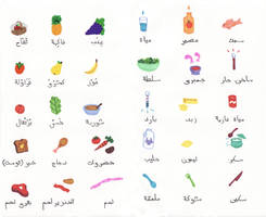 Arabic Food Vocab by ElfceltRJL
