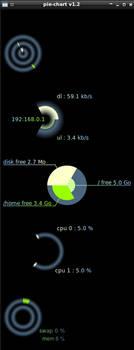 Pie Chart Widget for Conky 3