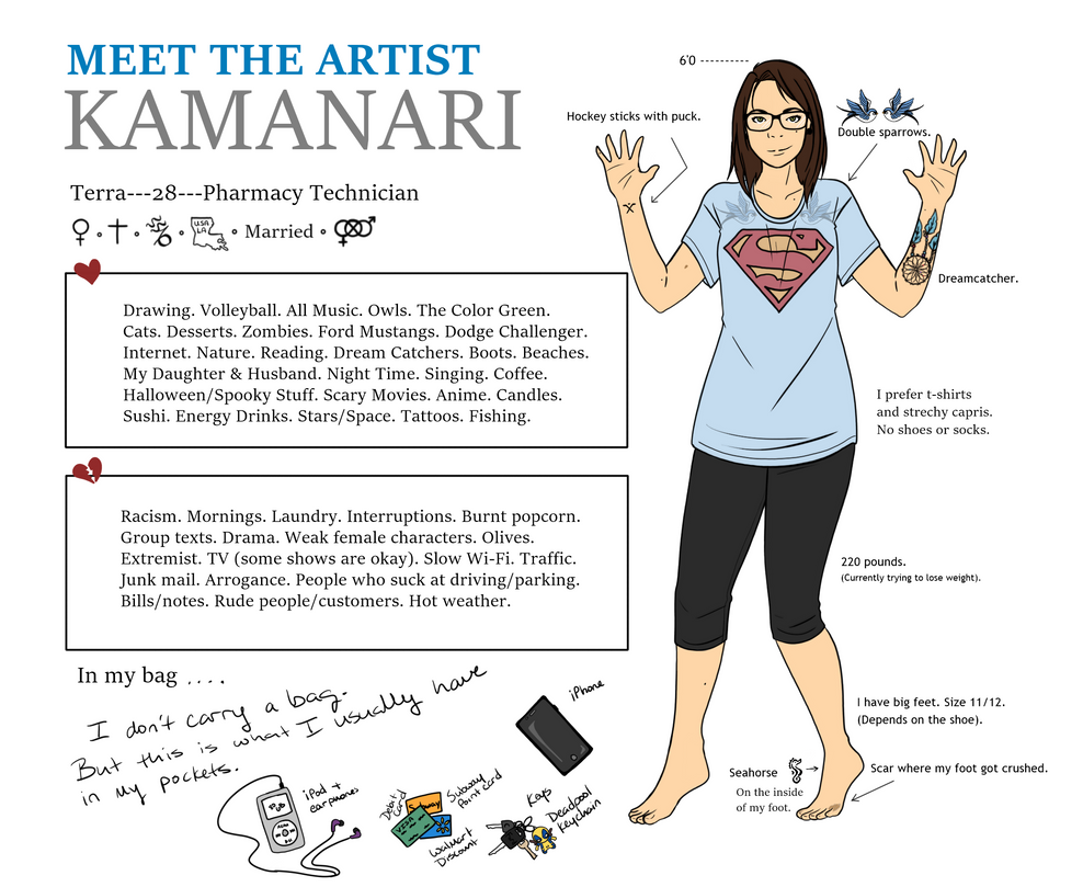 Meet the Artist by Kamanari
