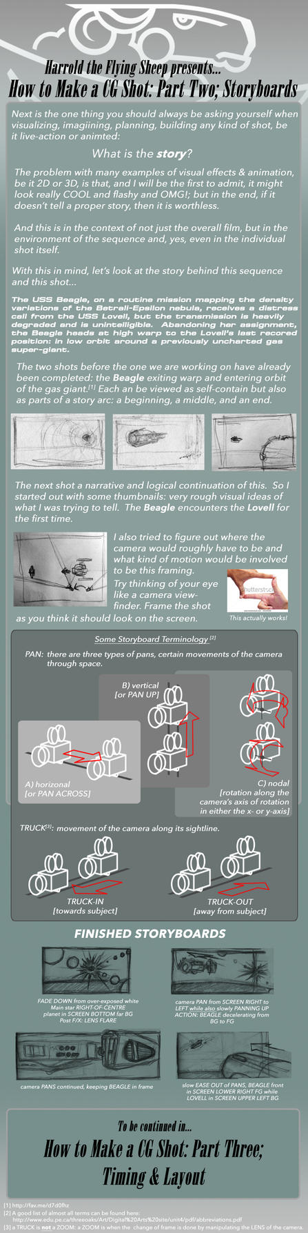 How to Make a CG Shot: Part 2, the Storyboard by harroldsheep
