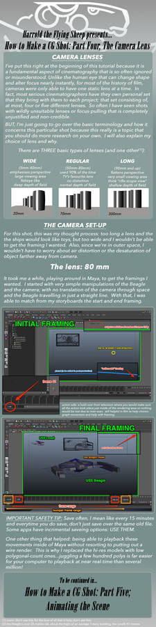 How to Make a CG Shot: Part 4, the Camera Lens