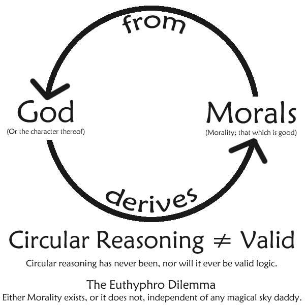 [Image: circular_reasoning_does_not_solve_euthyp...4z1cvn.jpg]