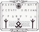 Anglo-Saxon Rune Chart