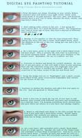 Digital Eye Painting Tutorial