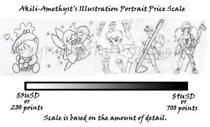 Illustration Portraits Price List -Sept 2012-