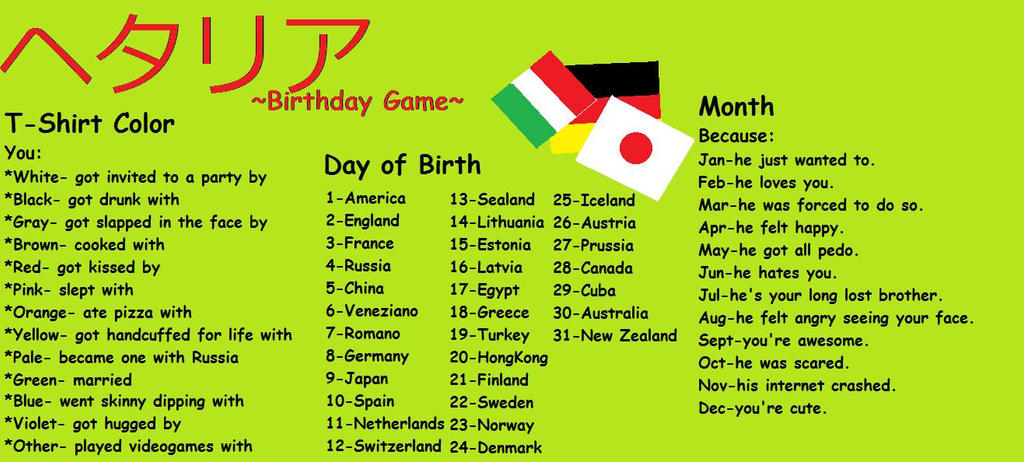 Hetalia birthday game~! by IggyBrows17
