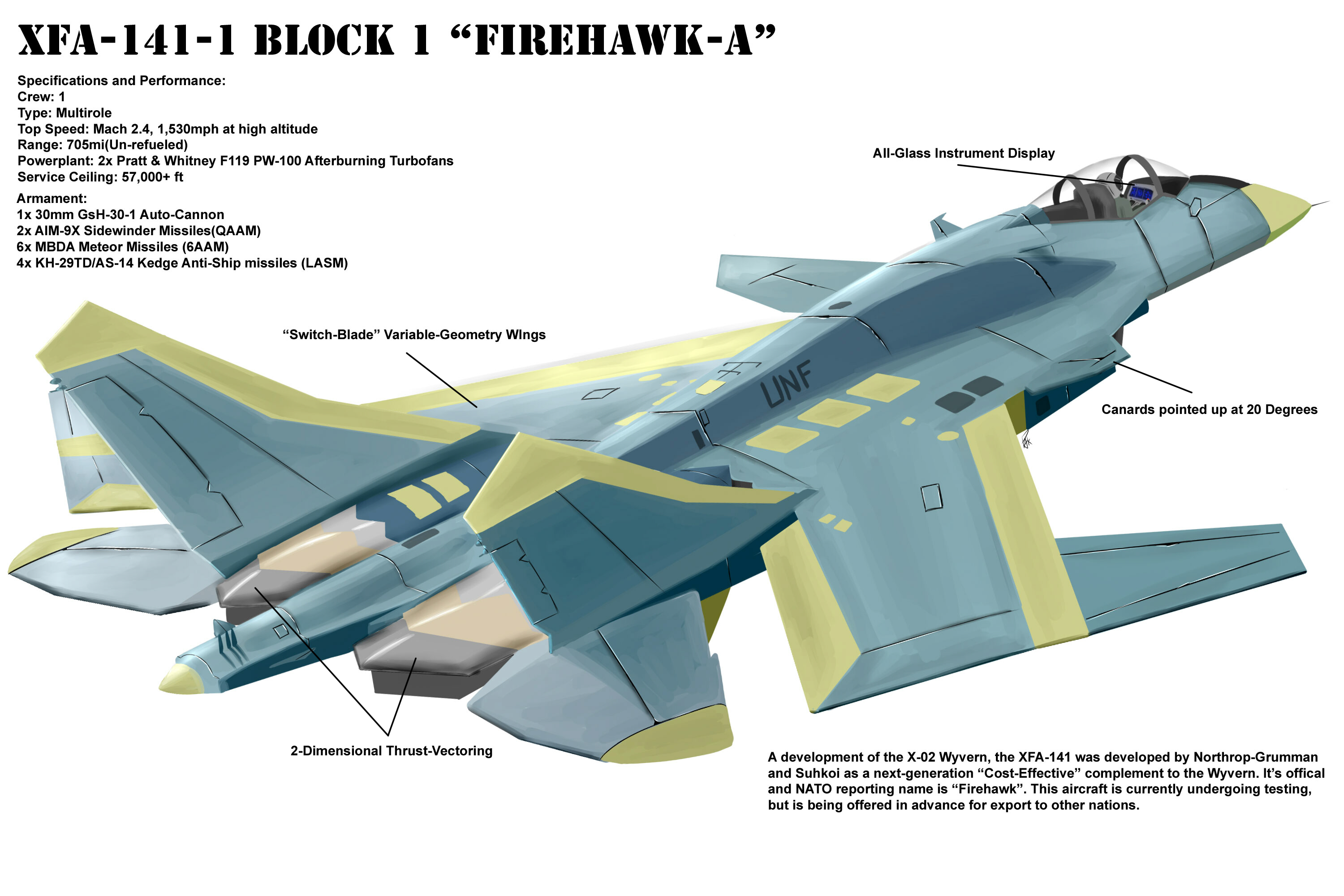 Fan-MadeAnother Superfighter I designed based on the X-02!