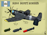 Gallian Navy SCB-2 Scout Bomber