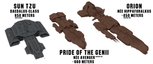 Ancient Ship Sizes