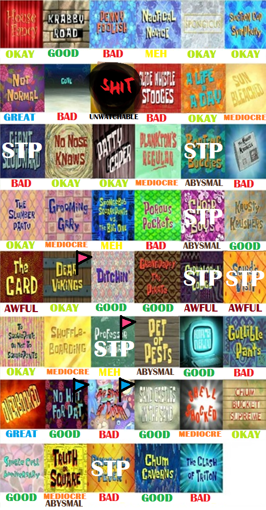 Spongebob Season 6 Scorecard By Guacola772 On Deviantart