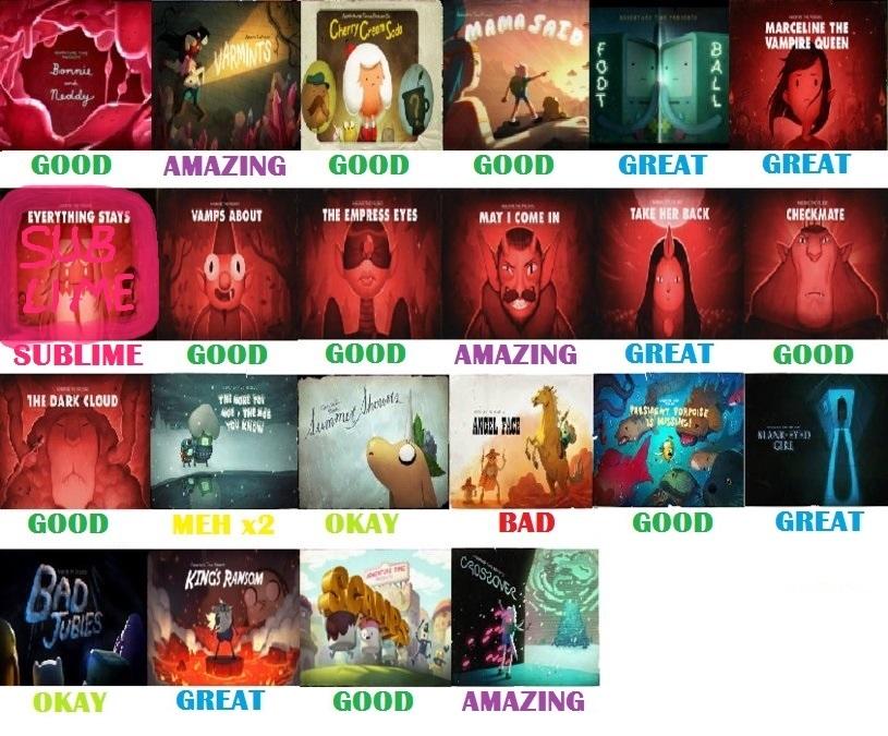 Adventure Time Season 7 Scorecard (incomplete) by Guacola772