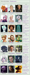 Voice Actor Meme 2: Electric Boogaloo by Lopoddity