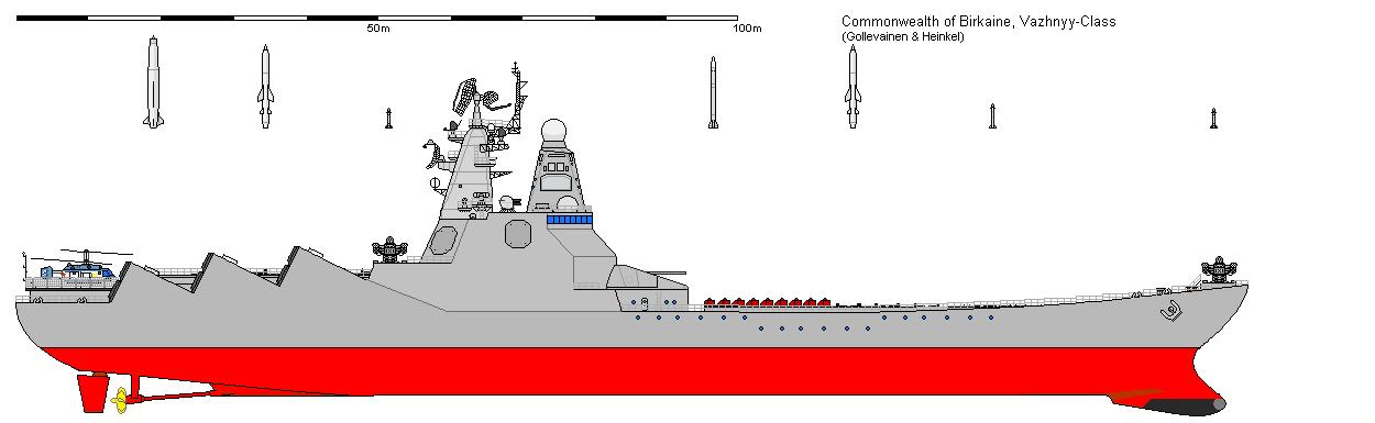 Vazhnyy-class battlecruiser by VoughtVindicator