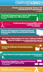 TFoCS '12 Topic InfoGraphic
