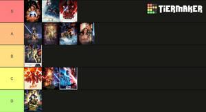 Star Wars Theatrical Film Tier List (Post IX)
