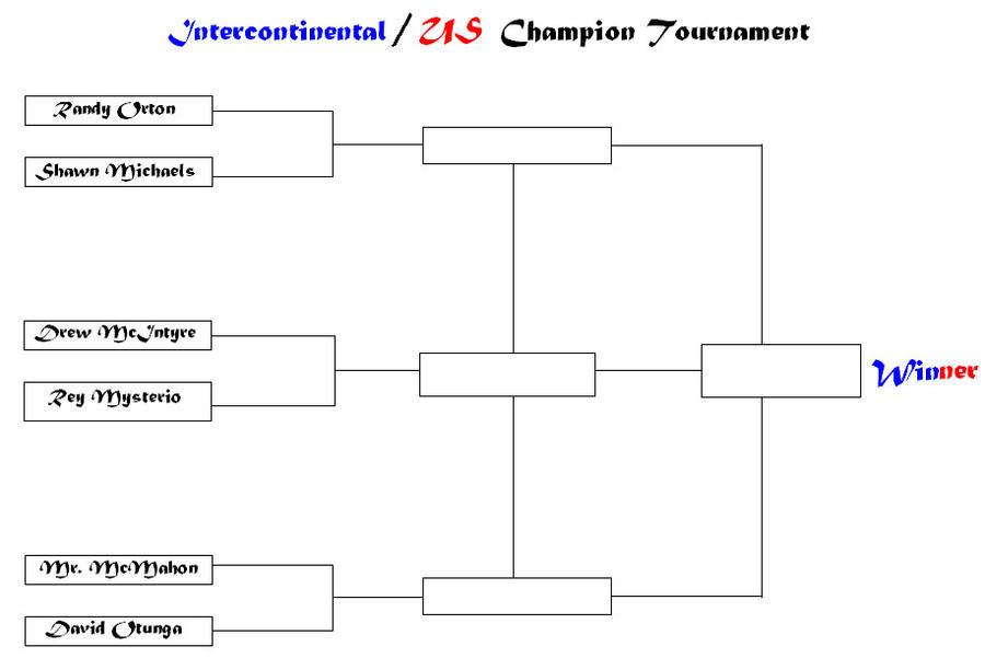 tournament chart