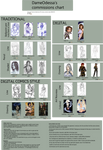 Dameodessa's Commissions chart by DameOdessa