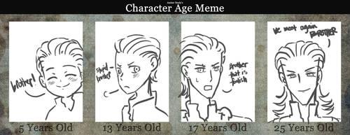 Loki Age Meme