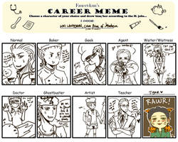 LOKI's Career Meme by Durch-Leiden-Freude