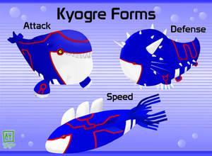 Kyogre Formes