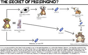 The Secret of Missingno??? by Geoclaxus