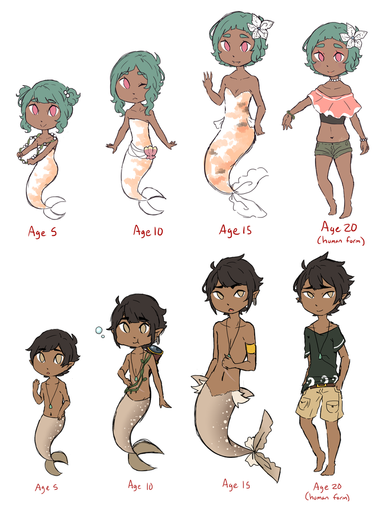 Age Chart: Mun + Lachlan by pianorei