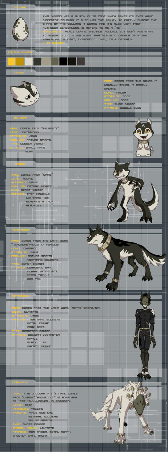 TDC - digimon ref by shases