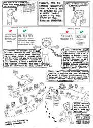 My Linguistic Footprint 6 by WizzKid97