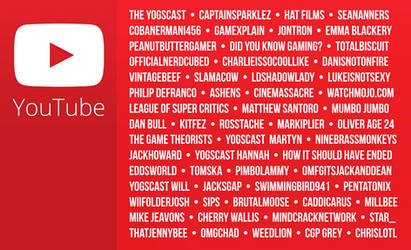 My YouTube Inspirations - 10 months on...