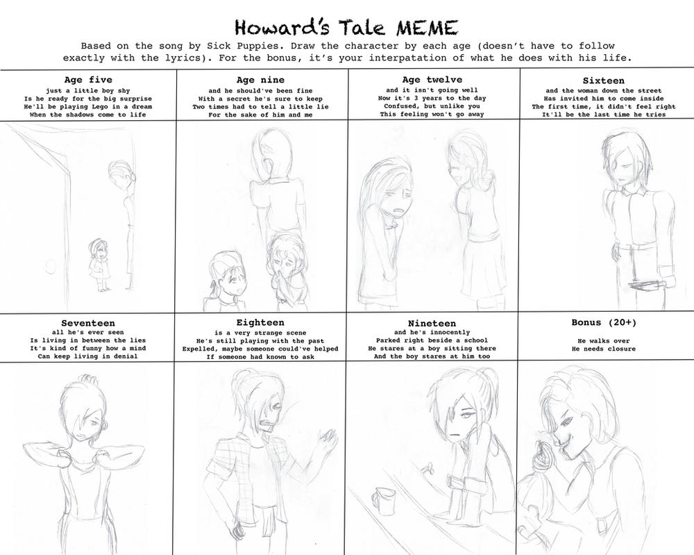 Howard's Tale meme Bowie by MonMonMouse