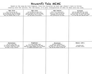 Howard's Tale meme -blank-
