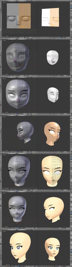 3D Face/Head Process