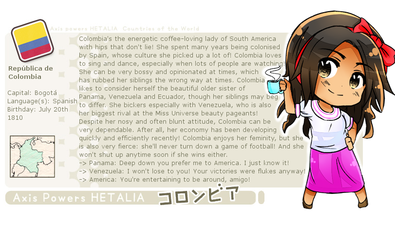 APH Colombia profile card! by melonstyle