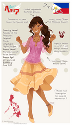 [HETALIA] Philippines Profile