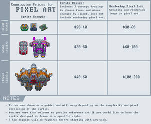 Prices - Pixel Art  Design by Pieterator