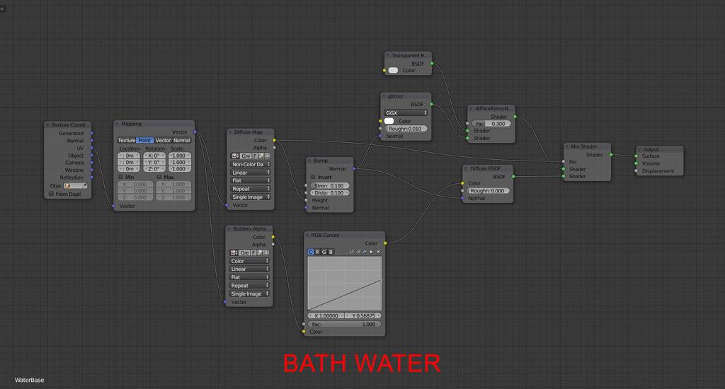 Bath-water by lovelessdevotions