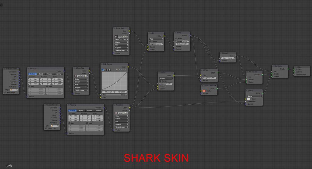 Shark-skin by lovelessdevotions