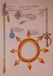 My OCs Organization Weapons