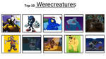 My Top 10 Favorite Werecreatures by Venicequeen1011