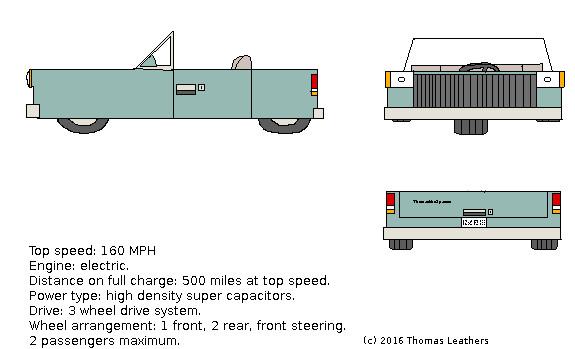 RP car ref sheet. by ThomasTheSpaceFox