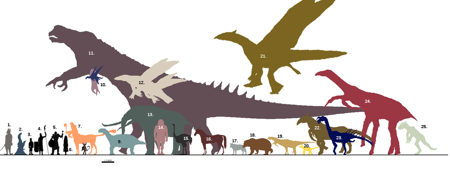 [Image: tfo_size_chart__by_forbiddenparadise64_d...bs09ONjoHs]