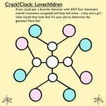 CrackClock: Lovechildren Meme