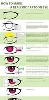 Eyeball vector Tutorial