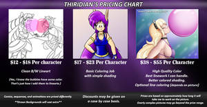 Pricing Chart for 2018 by Thiridian