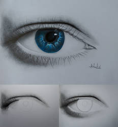 Making of: Blue eye