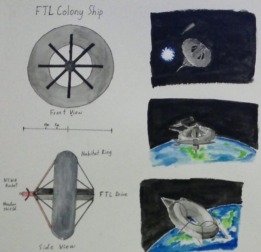 Basic FTL Colony Ship by Jburns272