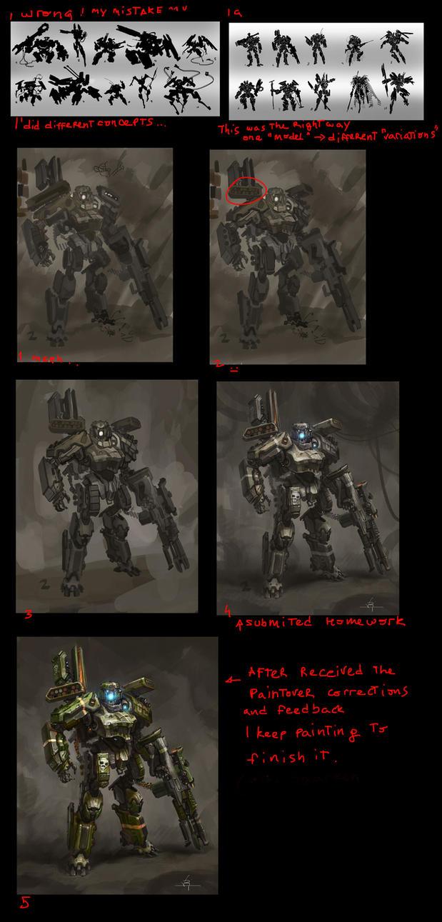 Daarken Mentorship  from silhouette Robot by GreenViggen