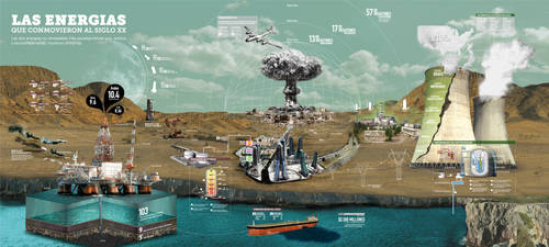 Megagraphic Oil and Nuclear Power by adriancattarello