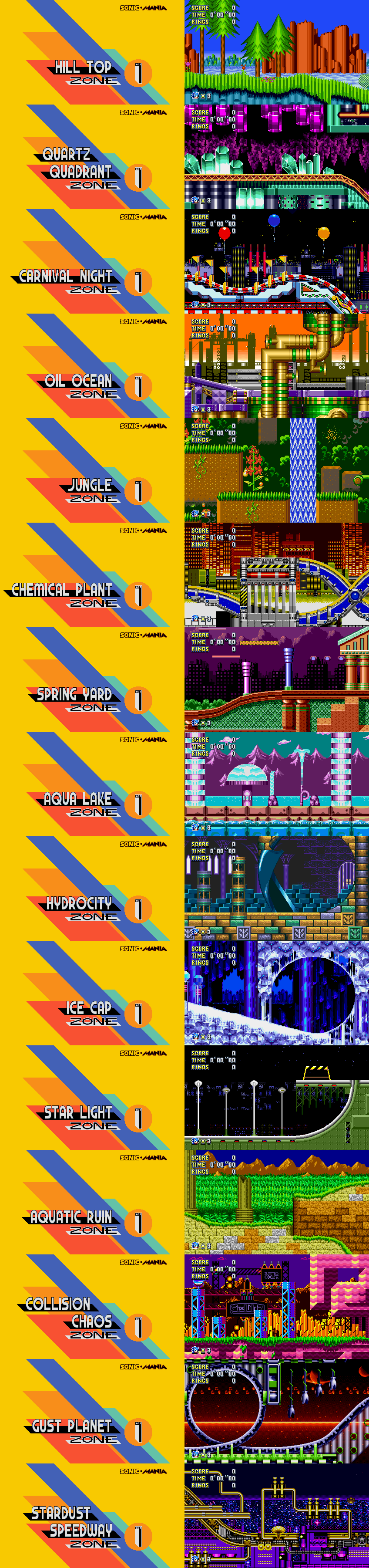 Zones I want in Sonic Mania by Alex13Art on DeviantArt